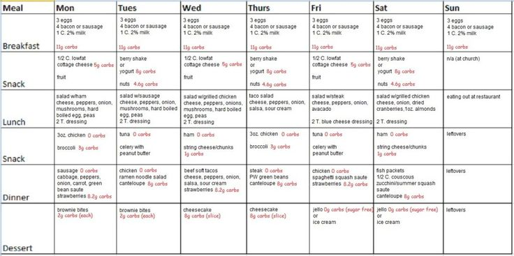 Best 25+ Mayo clinic diet ideas on Pinterest | Mayo clinic ...