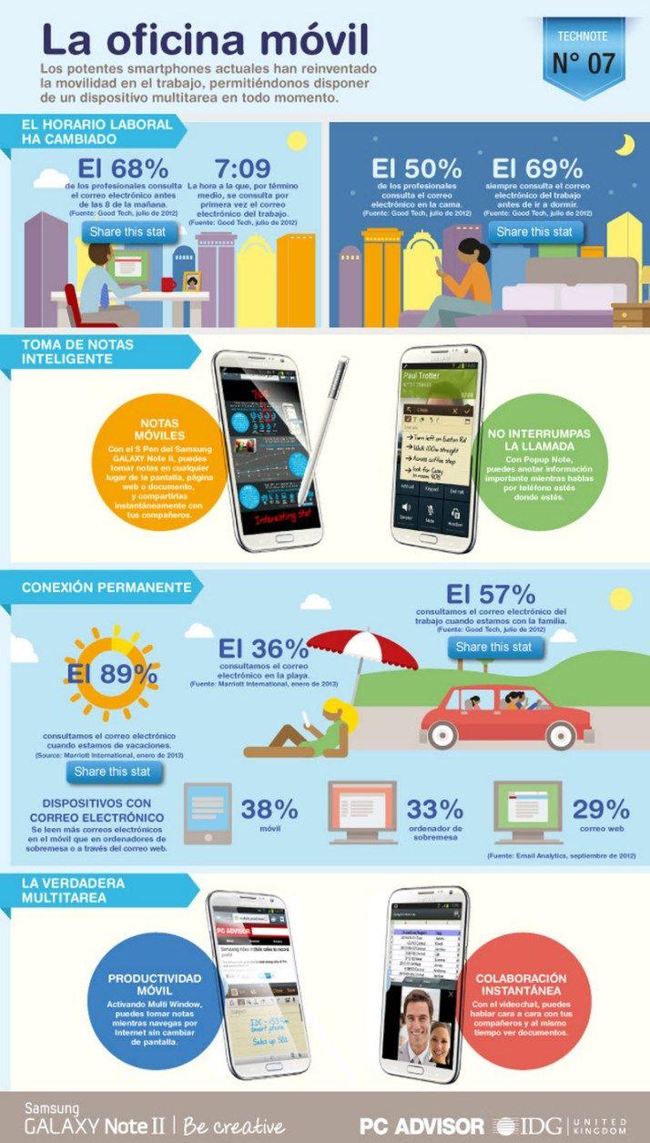 Cómo usar tu smartphone como oficina móvil #infografia #infographic #internet