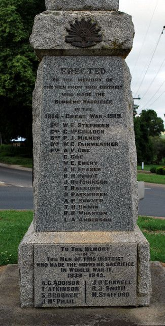 War Memorial, Neerim South, VIC, Australia