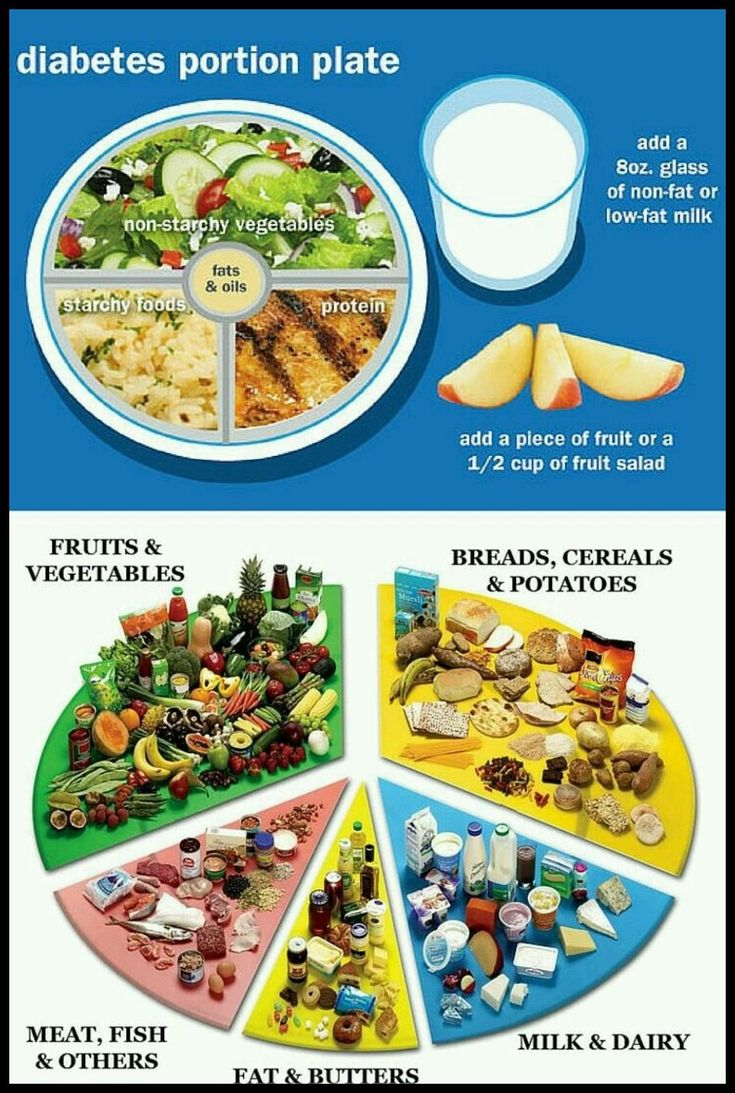56 best borderline diabetic recipes images on pinterest diabetic dietary fiber an addition for that diabetic menu diabetic food list click on forumfinder Choice Image