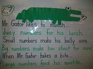 Poem for teaching greater than and less than  from Mrs Wheeler's First Grade Tidbits
