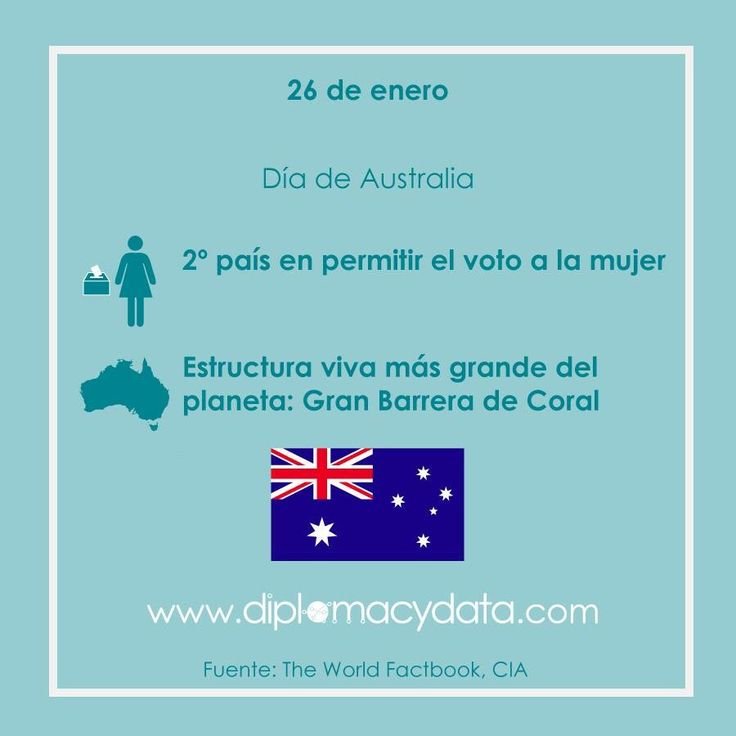 Es el 2º país que permitió el voto a la mujer y el que tiene la estructura viva más grande del planeta, la Gran Barrera de Coral. ¡Feliz día de #Australia! #diplomacydata