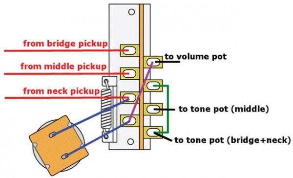 7 Way Wiring Guitar | Wiring Diagram Strat Mods Wiring Diagrams on coil tap wiring diagrams, american standard wiring diagrams, dimarzio wiring diagrams, fender wiring diagrams, stratocaster 3 position switch wiring diagrams,