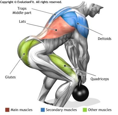 LATS - DEADLIFT ONE KETTLEBELL