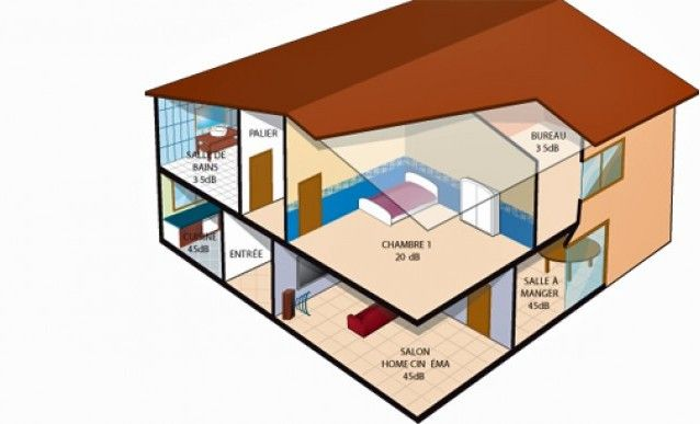 17 best images about isolation cloison plafond on for Calfeutrer une fenetre