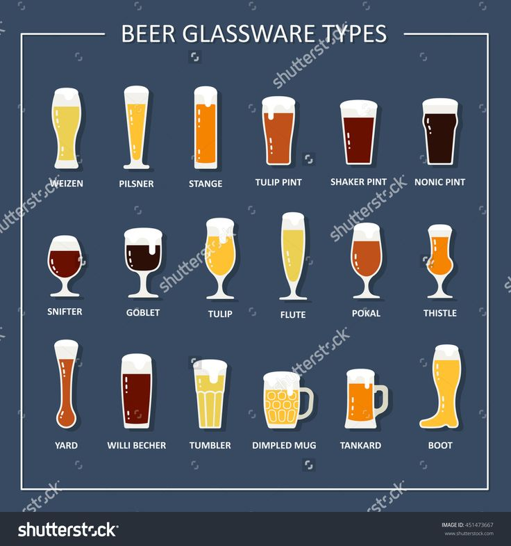 Beer Glassware Types Guide. Beer Glasses And Mugs With Names. Vector Illustration In Flat Style. - 451473667 : Shutterstock