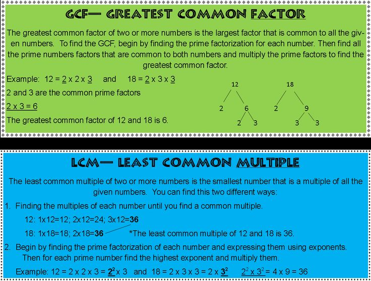 Finding Greatest Common Factor With Variables Worksheet Proga Info