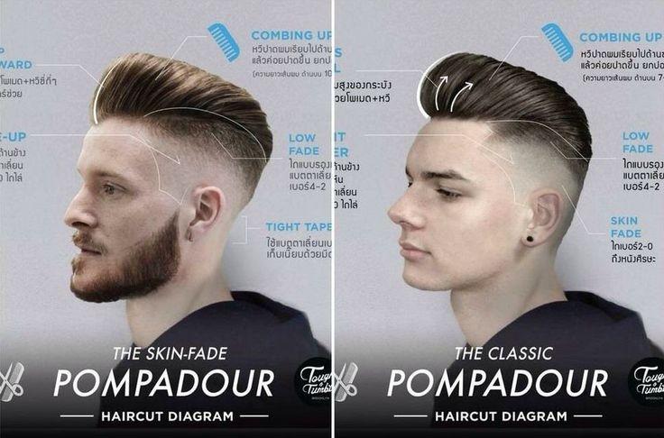 Hairstyle Tipos De Cortes Pinterest