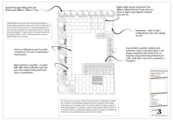 Loughton Garden Designer Needed To Help Us With Our Space Earth Designs Pergola Cost Earth Design Garden Design Plans