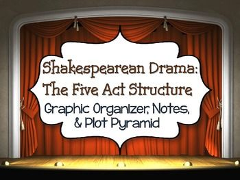 Free! Shakespeare: Five Act Structure: Graphic Organizer, Notes...