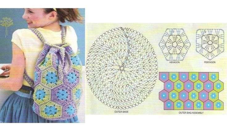 Patron Crochet Mochila Rombos - Patrones Crochet                                                                                                                                                      Más