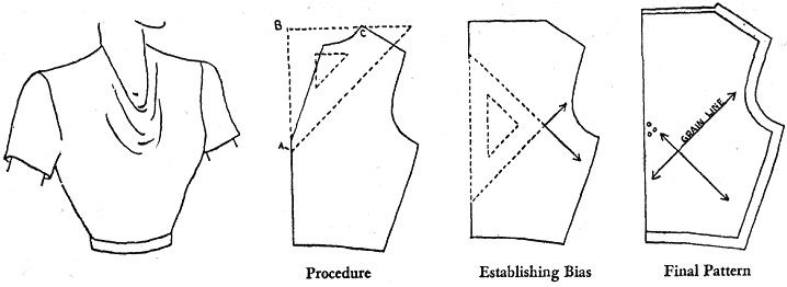 Cowls from simple center front control