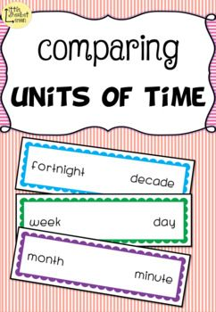 Included in this package are 32 unit of time comparison cards.  They include the words:Second, minute, hour, day, week, fortnight, month, year, decade, century and millennium. They could be laminated so that students can use a whiteboard marker to write the greater or less than signs (< or>).They could also be used to challenge children to work out the relationship between the units of time e.g.