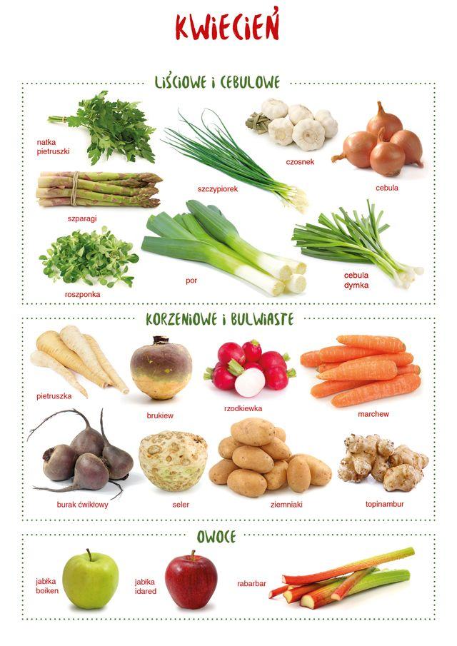 Lista do pobrania i wydrukowania. Nie bez powodu publikuję listę kwietniową dopiero dziś. Większość nowych warzyw będzie dostępna dopiero od połowy kwietnia. Kwiecień daje nam przedsmak bardzo bogatego maja. Mamy już rabarbar, rzodkiewkę, szczypiorek i przede wszystkim cudowną natkę pietruszki, jeden z najbardziej odżywczych warzyw  A tutaj znajduje się lista do pobrania w formacie…