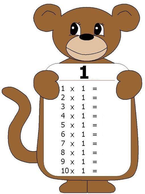 Tafel van 1 - zonder antwoorden  (aangepaste versie van http://www.pinterest.com/source/proyectosytrabajosescolares.com/) CB