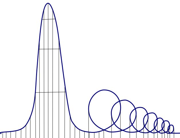 """The Euthanasia Coaster Yep, it's exactly what you think, as per the first line of this entry: """"The Euthanasia Coaster is an art concept for a steel roller coaster designed to kill its passengers."""""""