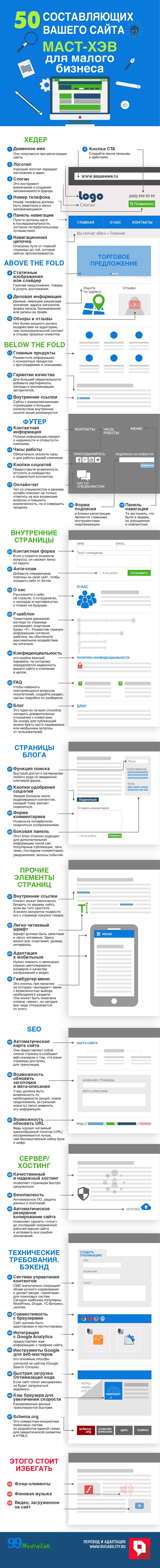 Бизнес, сайт, дизайн, юзабилити, программирование, SEO, вовлечние, лидогенерация, интерфейс, инфографика