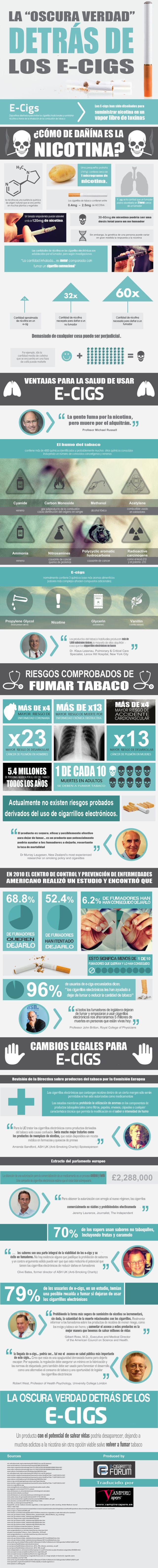 La oscura verdad de los cigarrillos electrónicos Infografía de alfredovela, vía infografiasencastellano.com