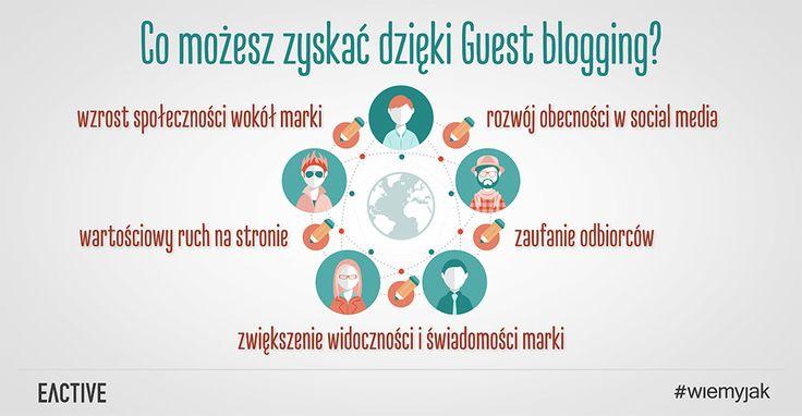 Czy znasz korzyści jakie daje guest blogging?