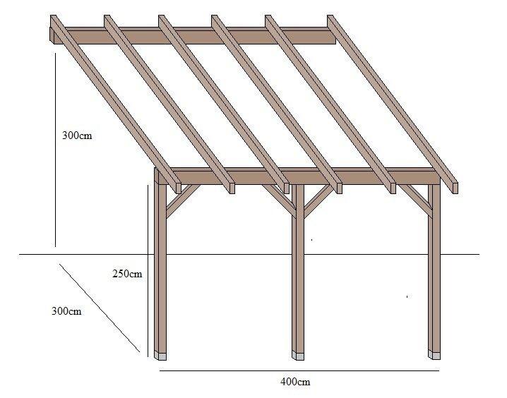 Die 25+ Besten Ideen Zu Holzhütte Selber Bauen Auf Pinterest ... Hubsches Gartenhaus Aus Holz Selber Bauen