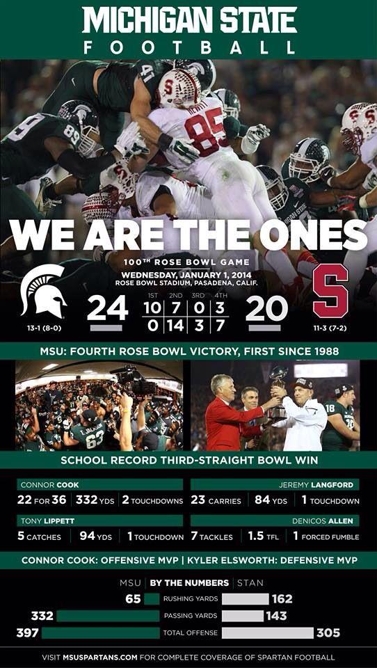 Michigan State Spartans, Rose Bowl Champions 2014 #msu #champs #michiganstate www.michigancreative.com