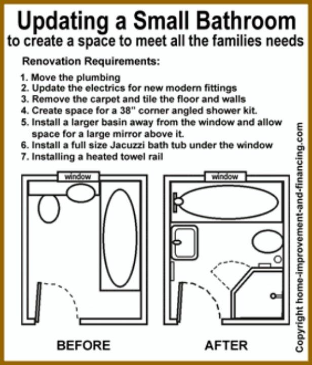 Bathroom Renovation' Layout Ideas 128 best powder room/bathroom renovation ideas images on pinterest