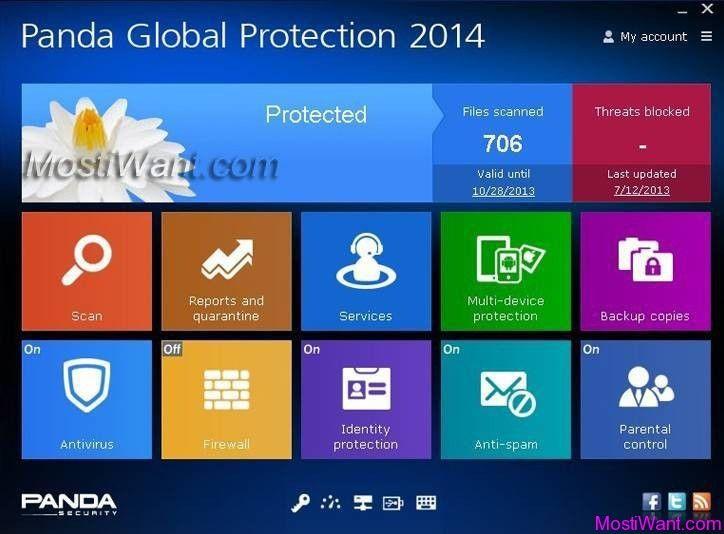panda cloud global protection 2013 crack
