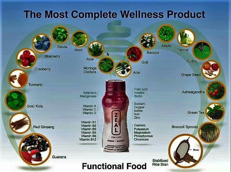1000 Ideas About Zeal Wellness On Pinterest It Works
