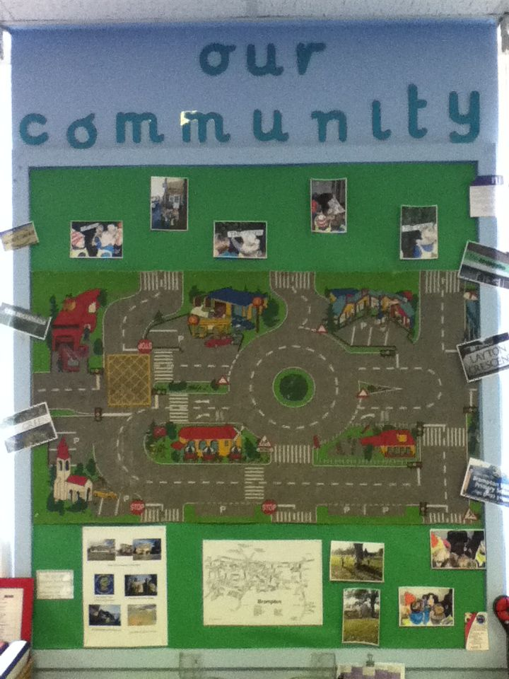 Our local community board.  Using an old car mat and photographs from where the children visit over the year at pre-school such as the post office, tea room, doctors, dentist, hairdressers, shop, etc. EYFS Links: Understanding The World
