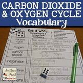 Carbon Dioxide & Oxygen Cycle