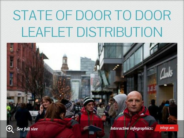 State Of Door To Door Leaflet Distribution 2013 www.guaranteedleafletdistribution.co.uk