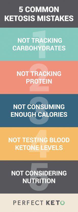 Good Fats For Keto Diet #KetoDietFoods   Keto Diet Suplement 8