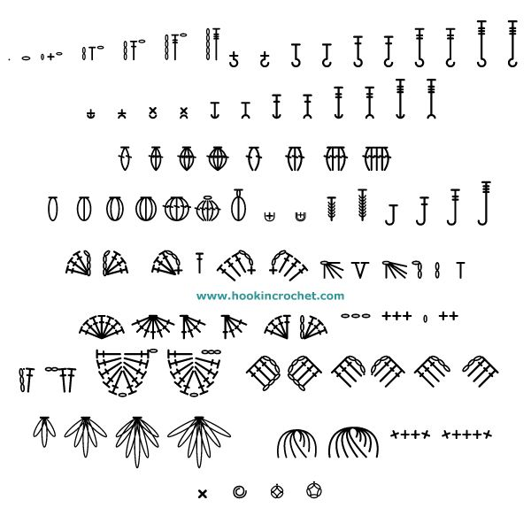 Welcome to HookinCrochet™ Crochet Symbols Font Software
