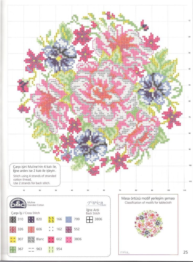 Цветочная вышивка для скатерти. Схемы. Обсуждение на LiveInternet - Российский Сервис Онлайн-Дневников