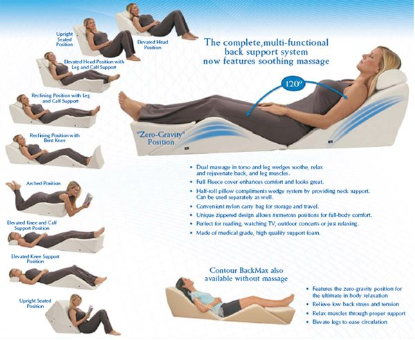 Sale price Contour Back Max Wedge Recliner Regular available in Toronto Canada and Toll Free  sc 1 st  Pinterest & 14 best Ergonomic Support Pillows Support Contour Cushion Toronto ... islam-shia.org