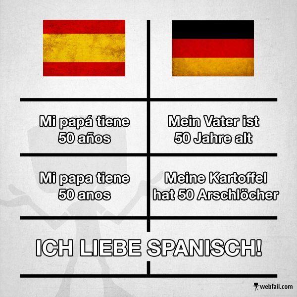 Spanische Spr He Mit Deutscher Ersetzung Spruchwebsite