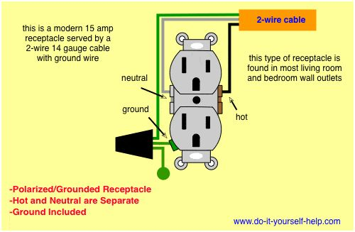 Wiring Diagram For A Grounded Duplex Receptacle