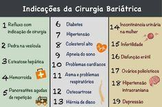 Entenda como é feita e quem deve fazer a Cirurgia Bariátrica