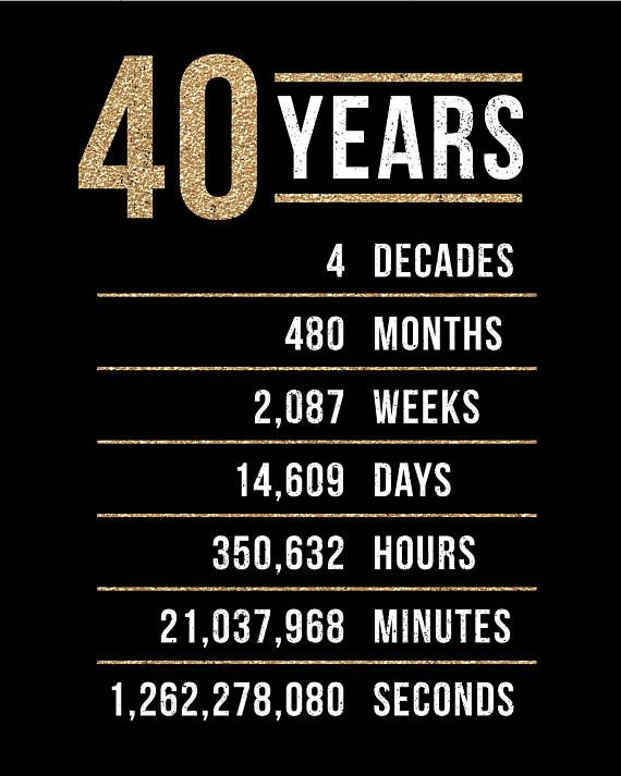 40th Birthday Black and Gold Glitter PRINTABLE Signs 40th