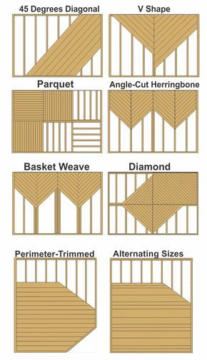 Decking board patterns***Repinned by zipdandy.com/…. Up to 80% commission. Mob…