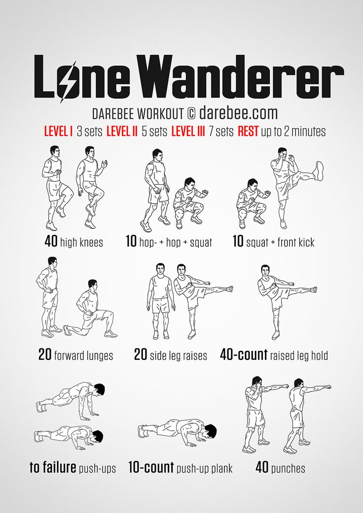 Lone Wanderer Workout - If you're going to be a bit of a lone wolf you'd better know how to use your body to take care of yourself. The Lone Wanderer workout demands you use those muscle groups you need fro a little butt-kickery and it's not shy putting you through your paces.