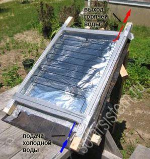 солнечный коллектор из старого холодильника своими руками