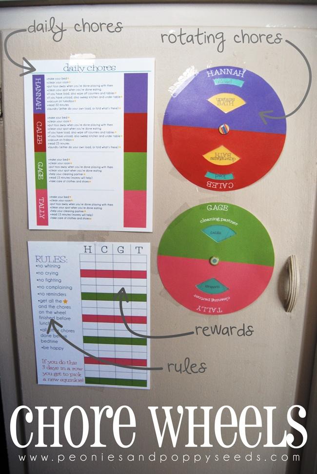 Peonies and Poppyseeds: Chore Wheel Tutorial
