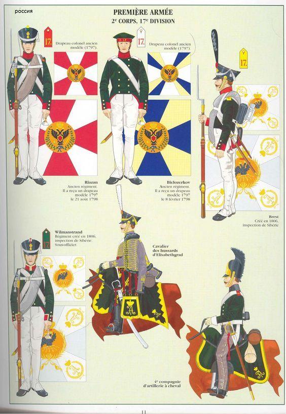 Russia; 1st Army, 2nd Corps, 17th Division. Infantry Regiments Riazan, Biclozerkov, Brest & Wilmanstrand. Elisabethgrad Hussar & Horse Artillery. Borodino 1812
