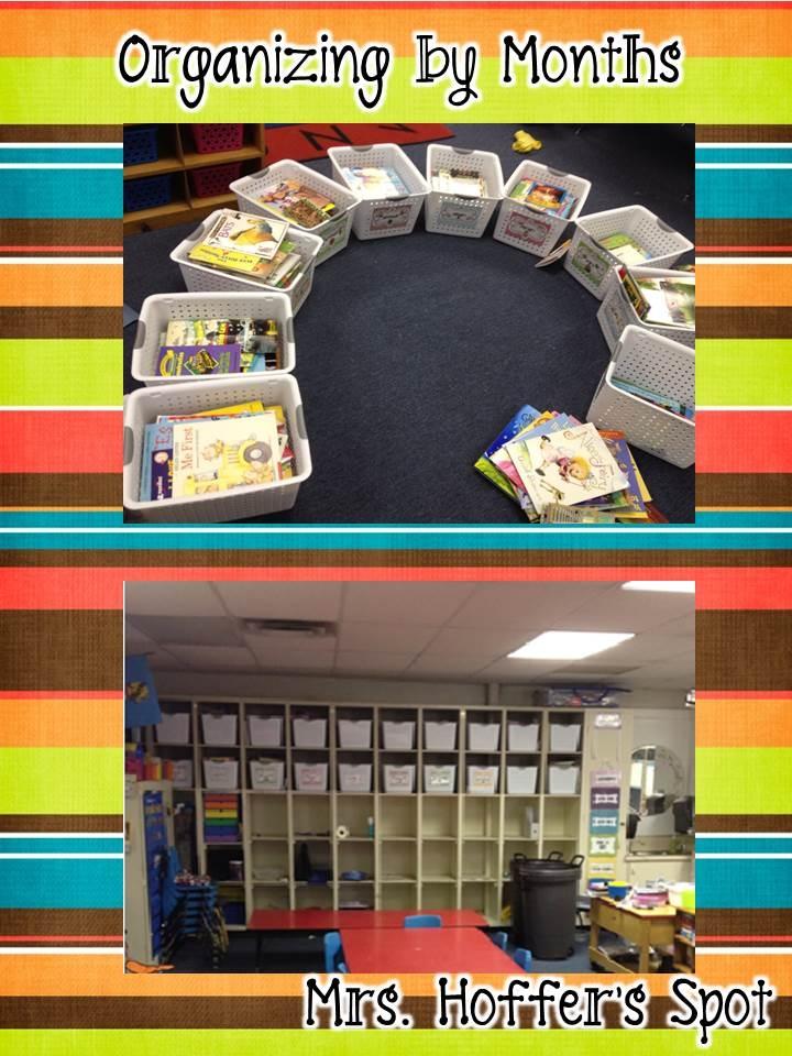 Organizing by Months at PreK+K Sharing