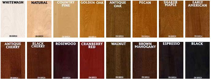 Natural Color Trim With Walnut Or Mahogany Floor House Ideas Pinterest Wood Stain Pine