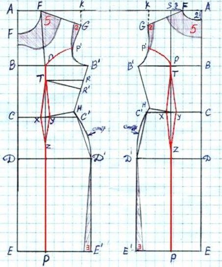 Schema tubino classico