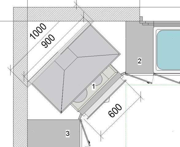 17 best ideas about cuisine d angle on pinterest | meuble angle ... - Dimensions Meubles Cuisine