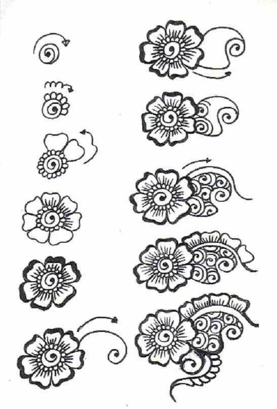 Pas à pas : Idée de fleur - Mendi Henna Tutorial