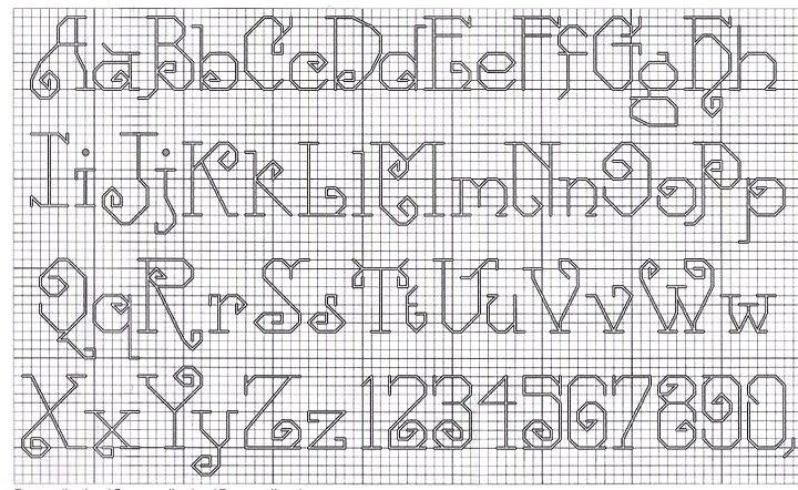 Non solo punto croce di Natalia: Alfabeto a punto scritto